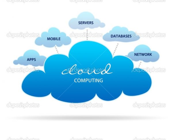 A Unique Creation in the field of Cloud Computing by IT Professionals