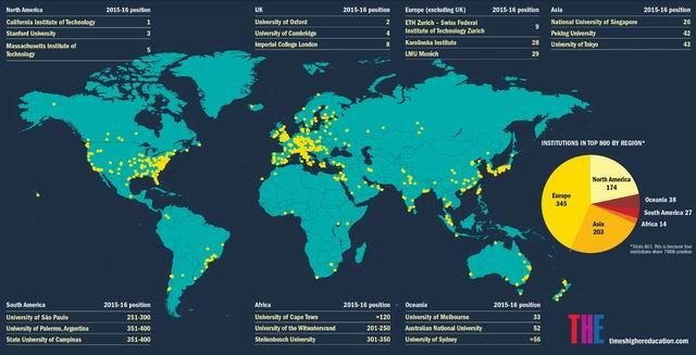 Why Should World University Rankings Matter?