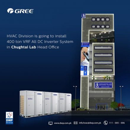 GREE to install 400 ton VRF All DC Inverter System in Chughtai Lab Head Office